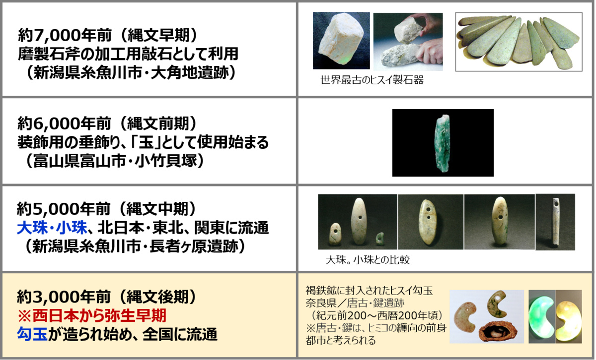 f:id:Kaimotu_Hatuji:20210331152305p:plain