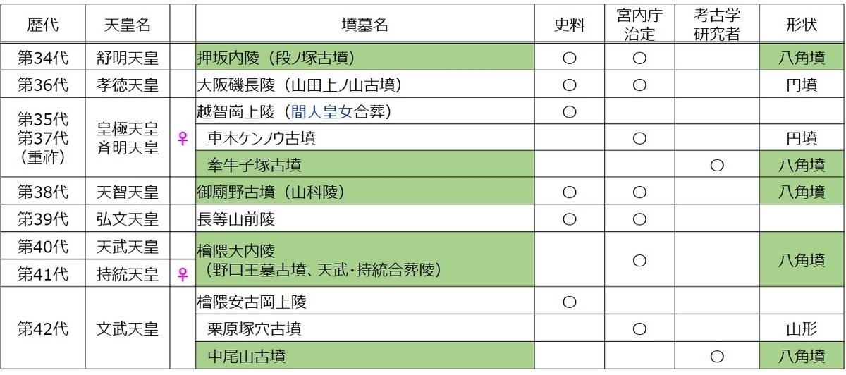 f:id:Kaimotu_Hatuji:20210421110625j:plain