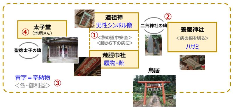 f:id:Kaimotu_Hatuji:20210628162749p:plain