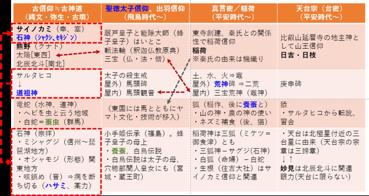 f:id:Kaimotu_Hatuji:20210715142337p:plain