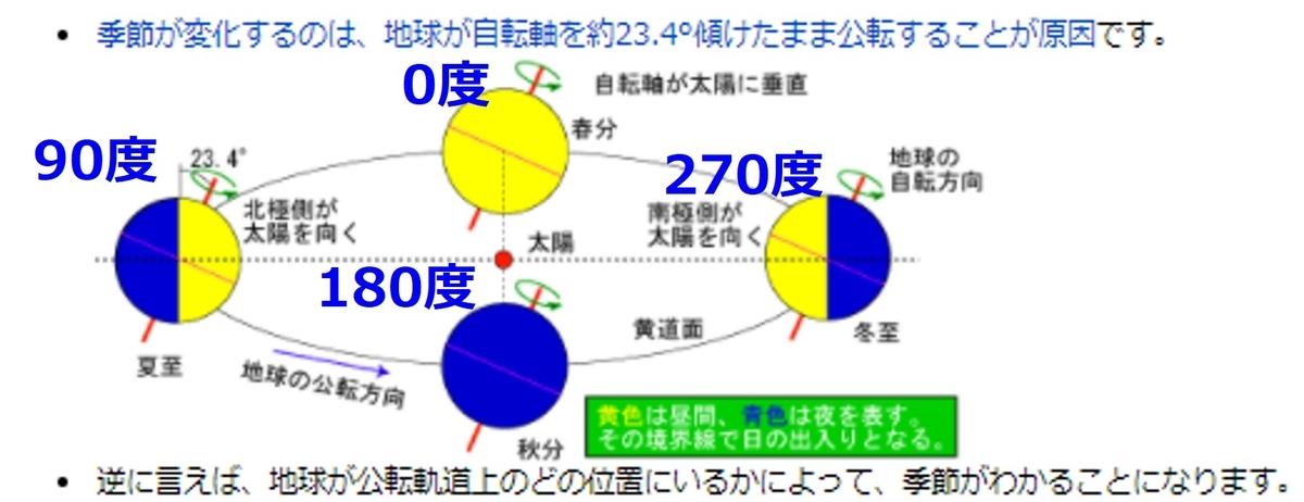 f:id:Kaimotu_Hatuji:20210909144352j:plain