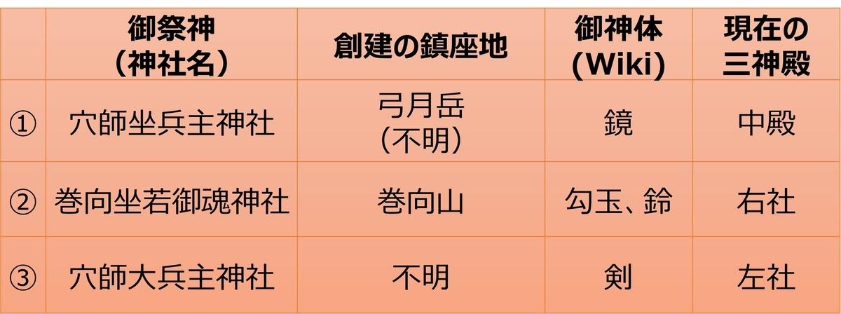 f:id:Kaimotu_Hatuji:20210916150242j:plain