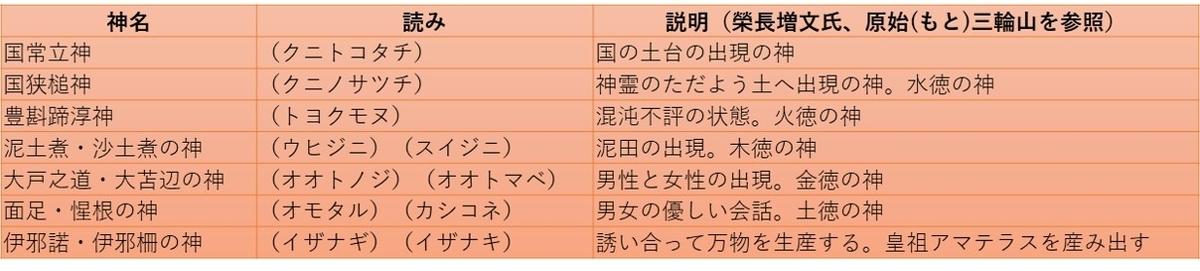 f:id:Kaimotu_Hatuji:20210930170741j:plain