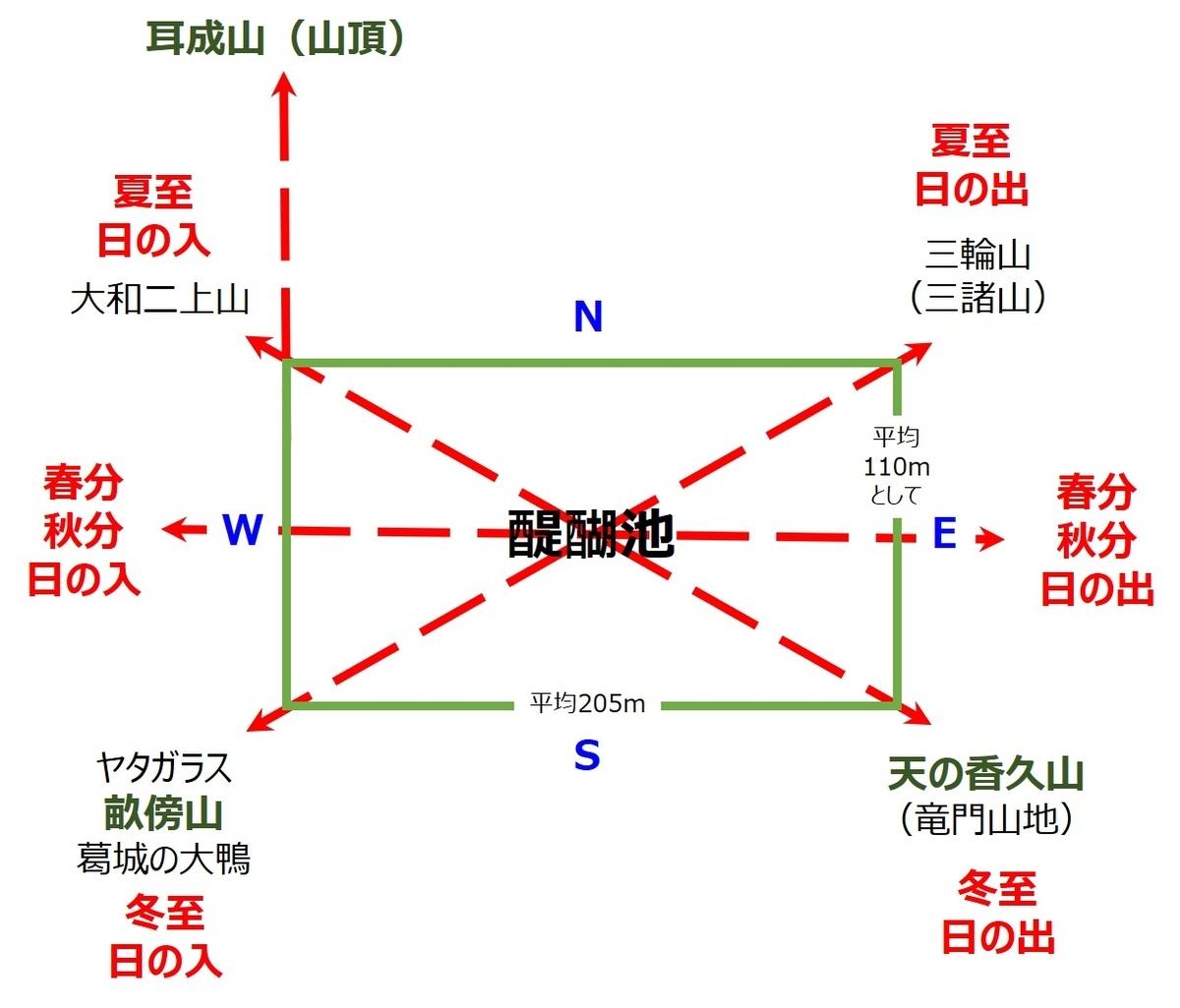 f:id:Kaimotu_Hatuji:20211010154128j:plain