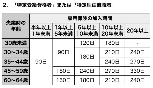 f:id:Kaketan:20170809000810p:plain