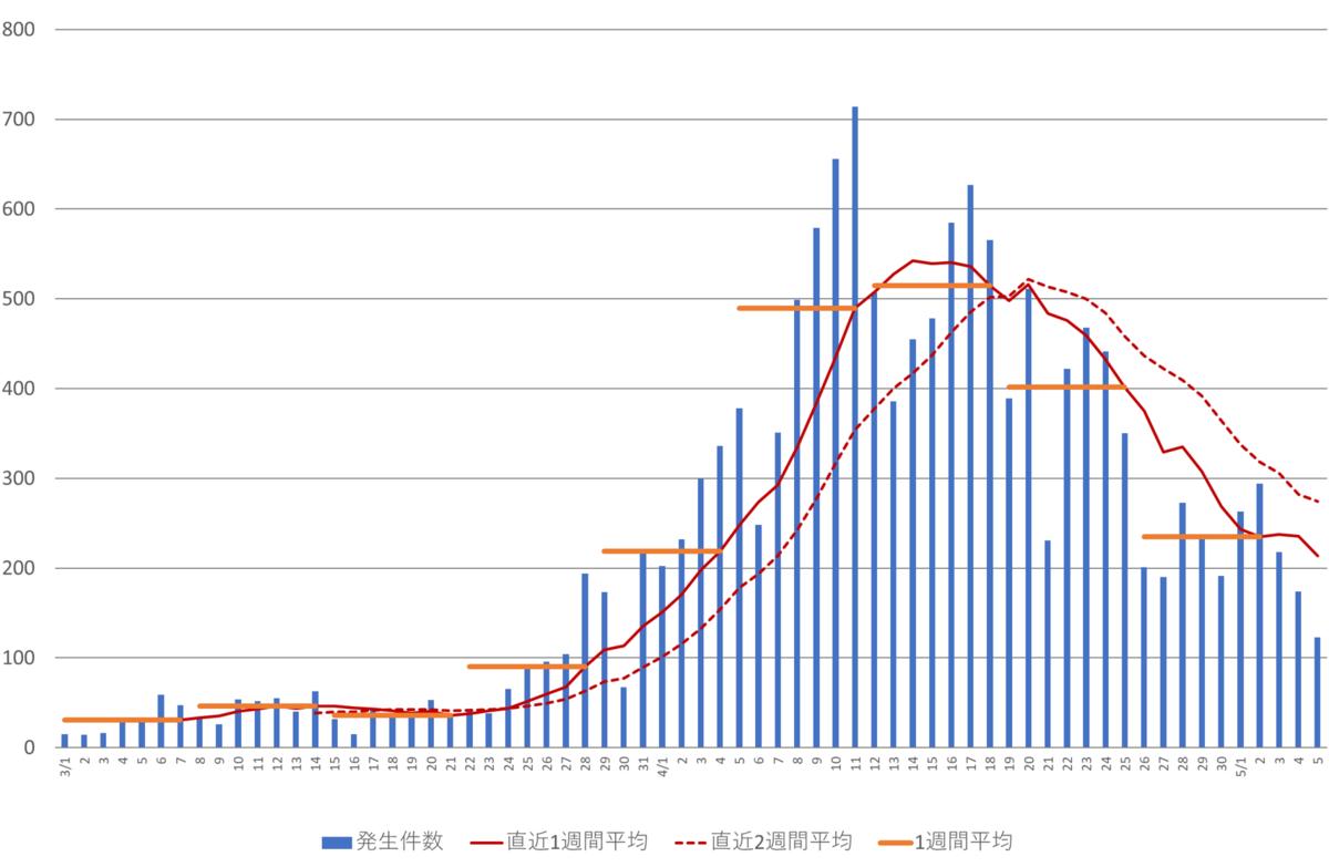f:id:Kamakura-An:20200506113632p:plain