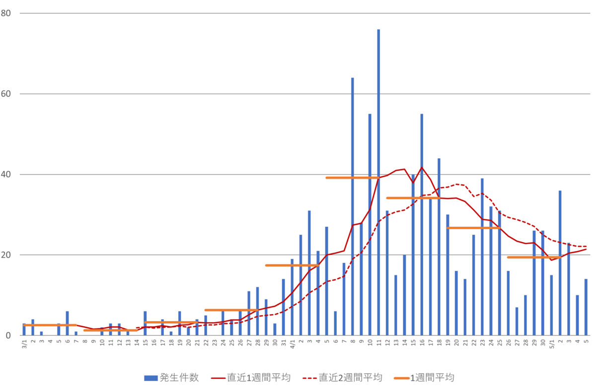 f:id:Kamakura-An:20200506113727p:plain