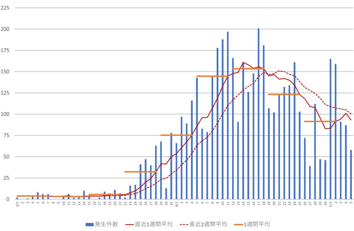f:id:Kamakura-An:20200506113744p:plain