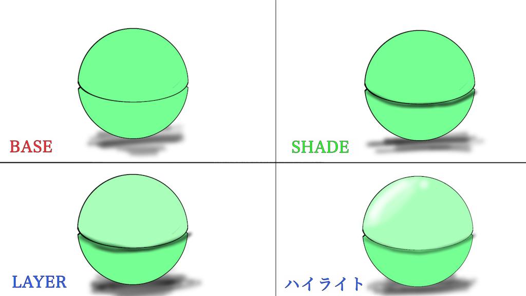 f:id:Kamasoku:20180116213555p:image