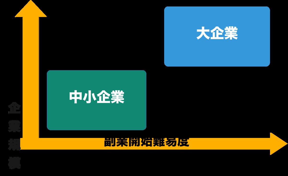 f:id:KamiJ:20190806075852p:plain