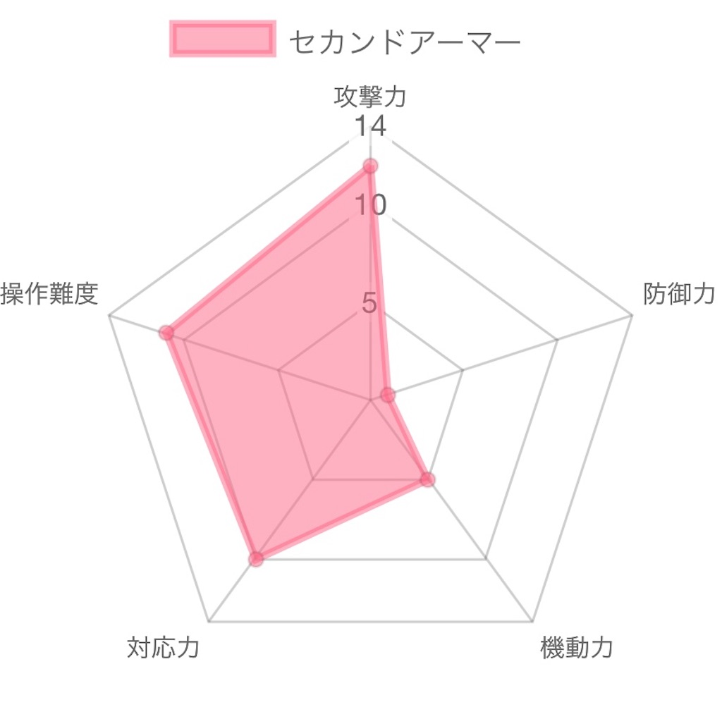 f:id:Kamisaki:20201122164946j:image