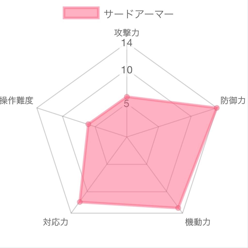 f:id:Kamisaki:20201122165530j:image