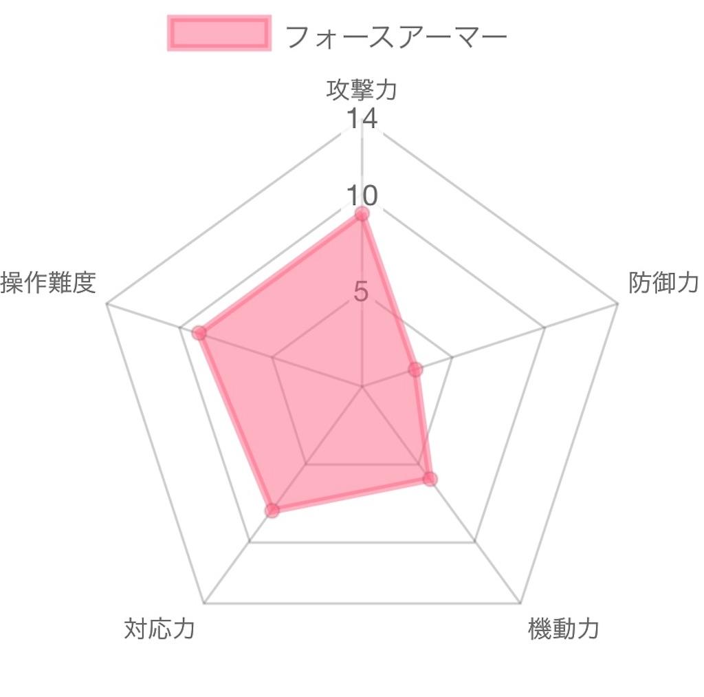 f:id:Kamisaki:20201122170239j:image