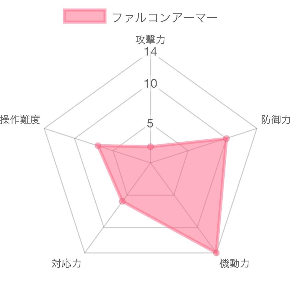 f:id:Kamisaki:20201122171230j:image
