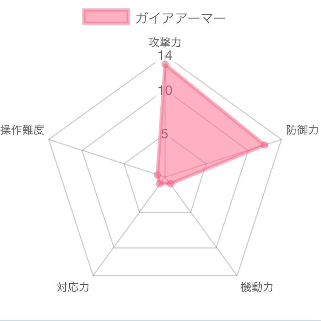f:id:Kamisaki:20201122171852j:image