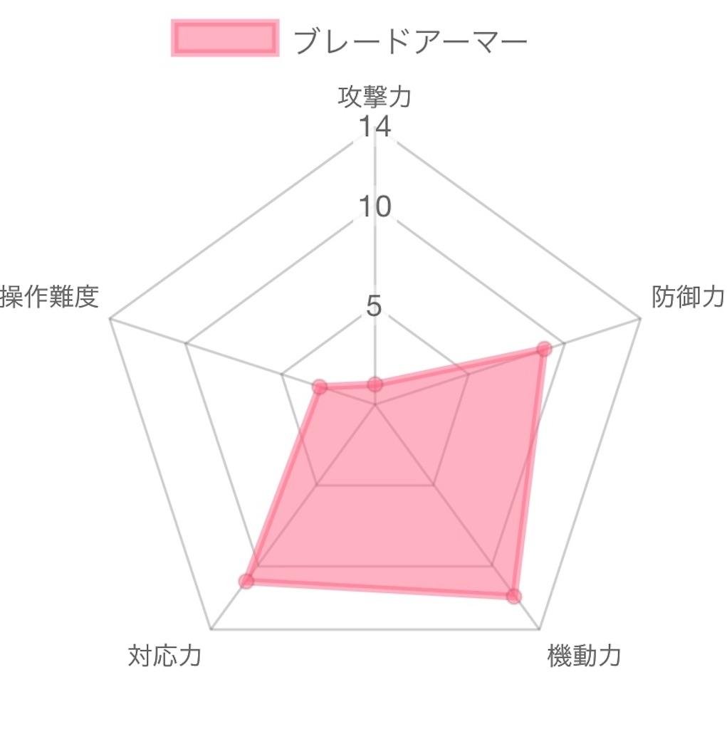 f:id:Kamisaki:20201122172415j:image