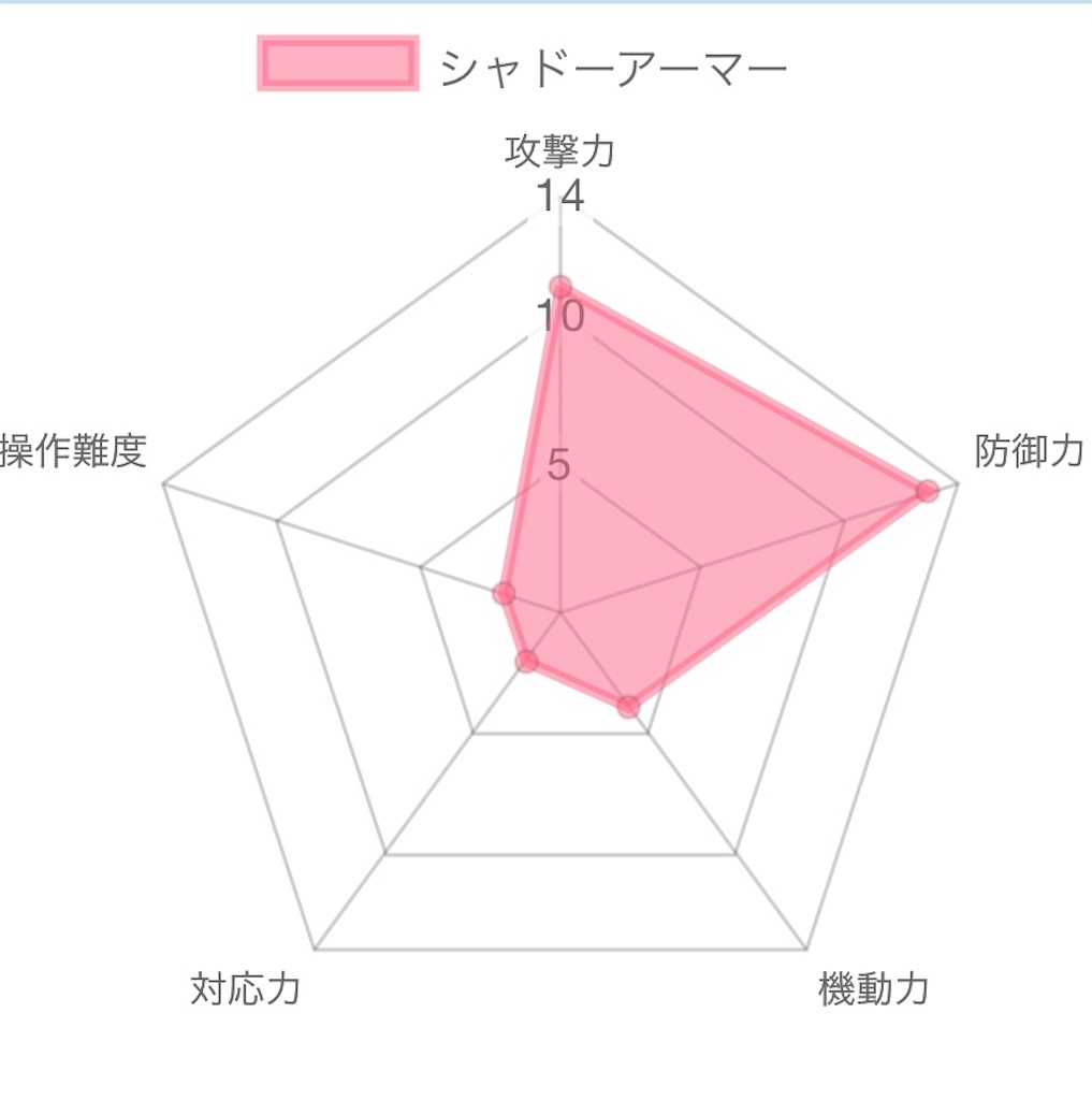 f:id:Kamisaki:20201122173217j:image