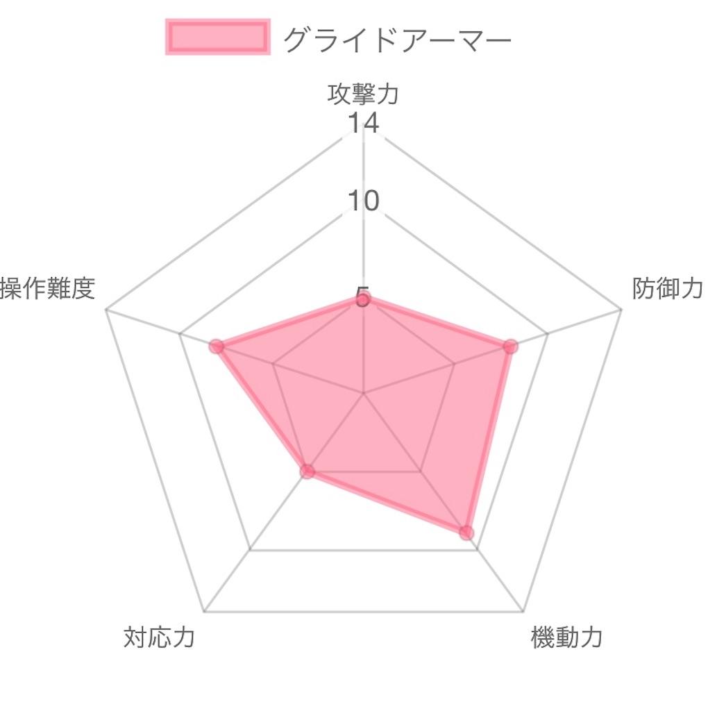 f:id:Kamisaki:20201122174002j:image