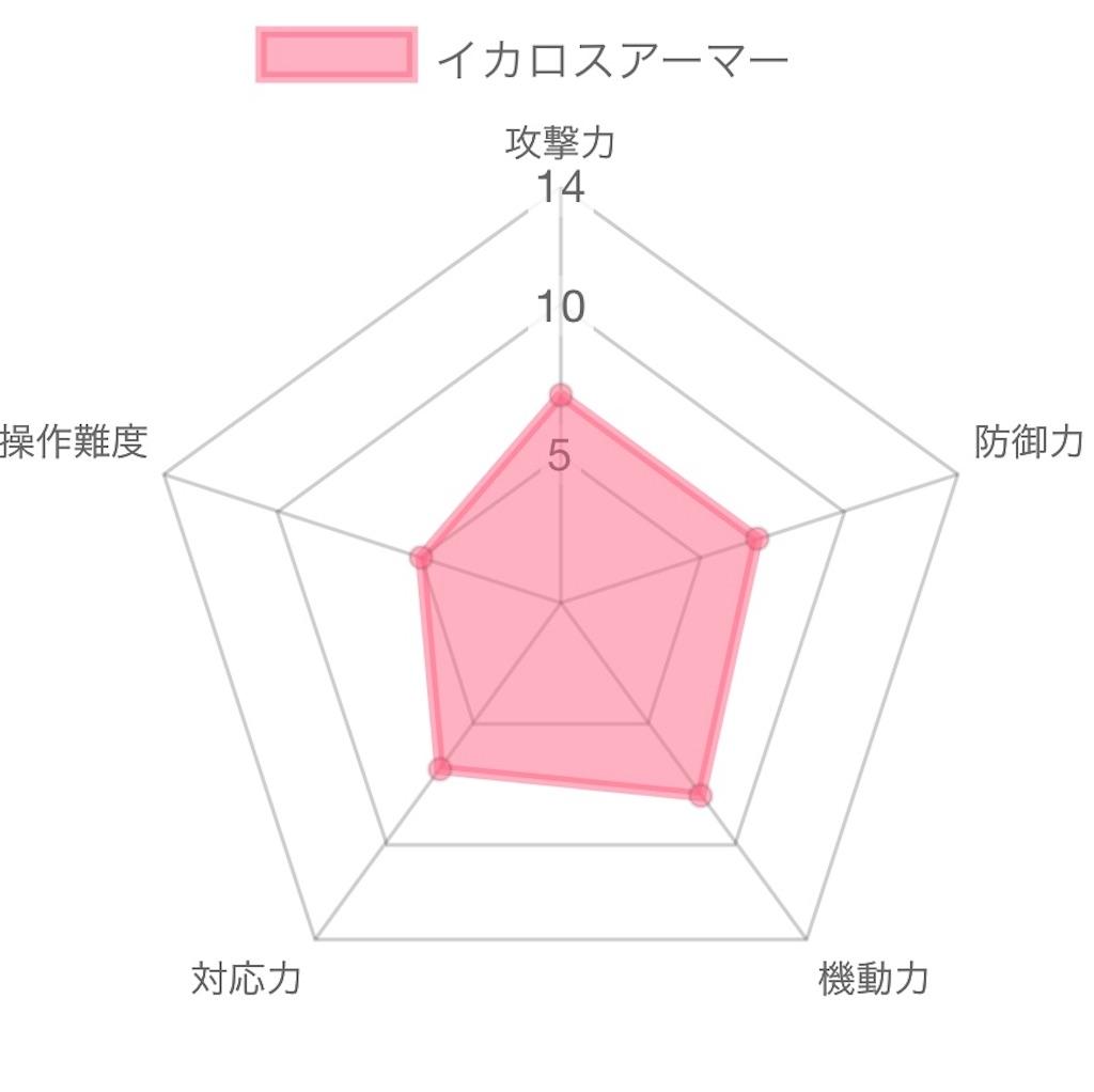 f:id:Kamisaki:20201122192151j:image