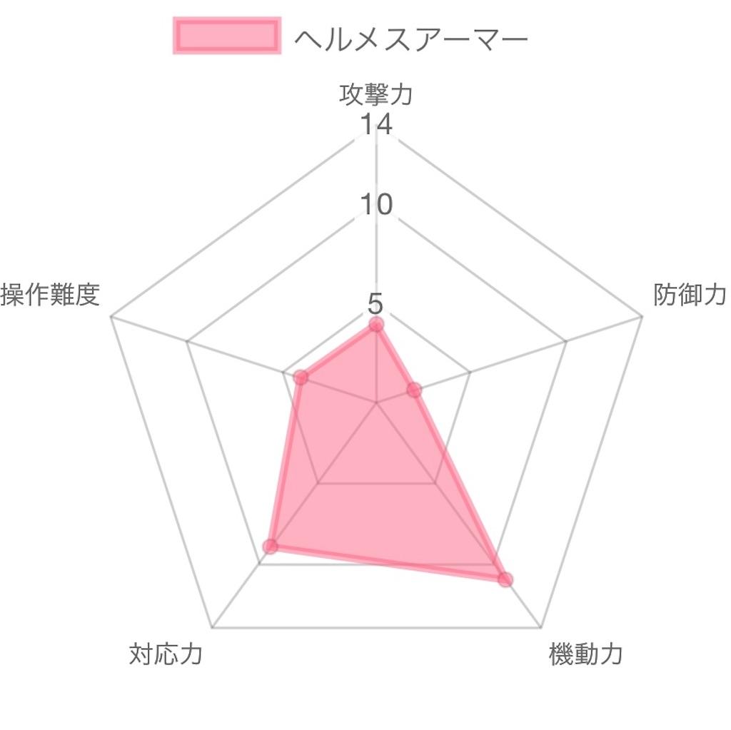 f:id:Kamisaki:20201122192635j:image