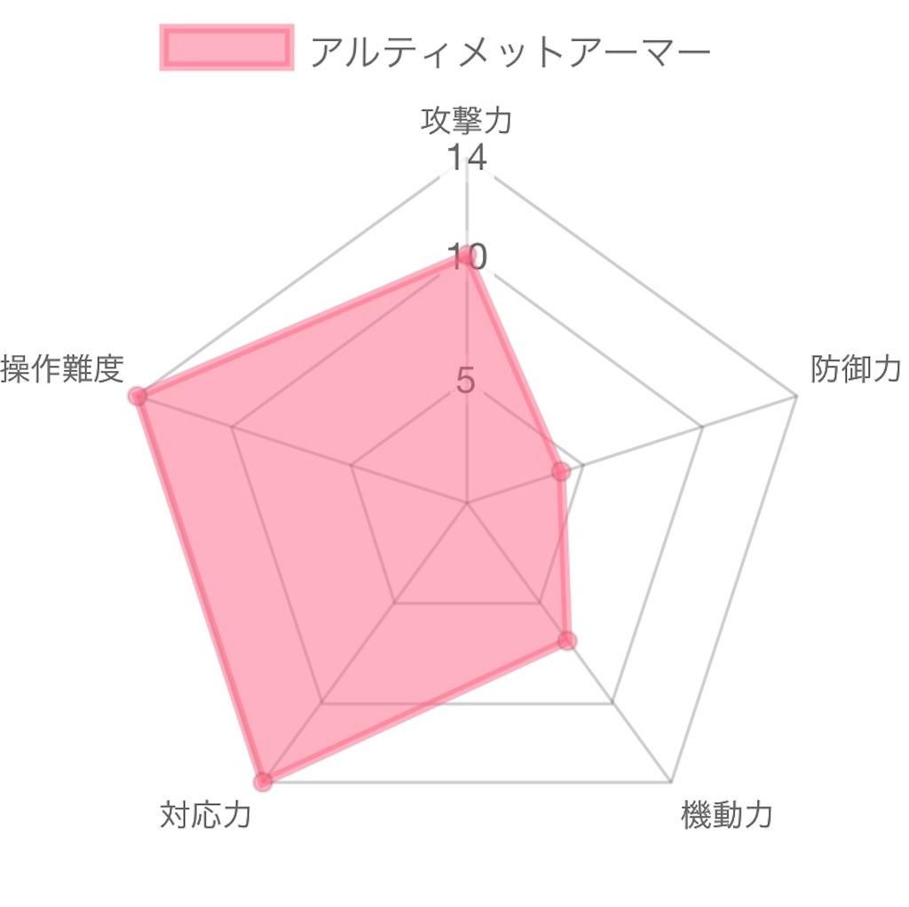 f:id:Kamisaki:20201122193800j:image