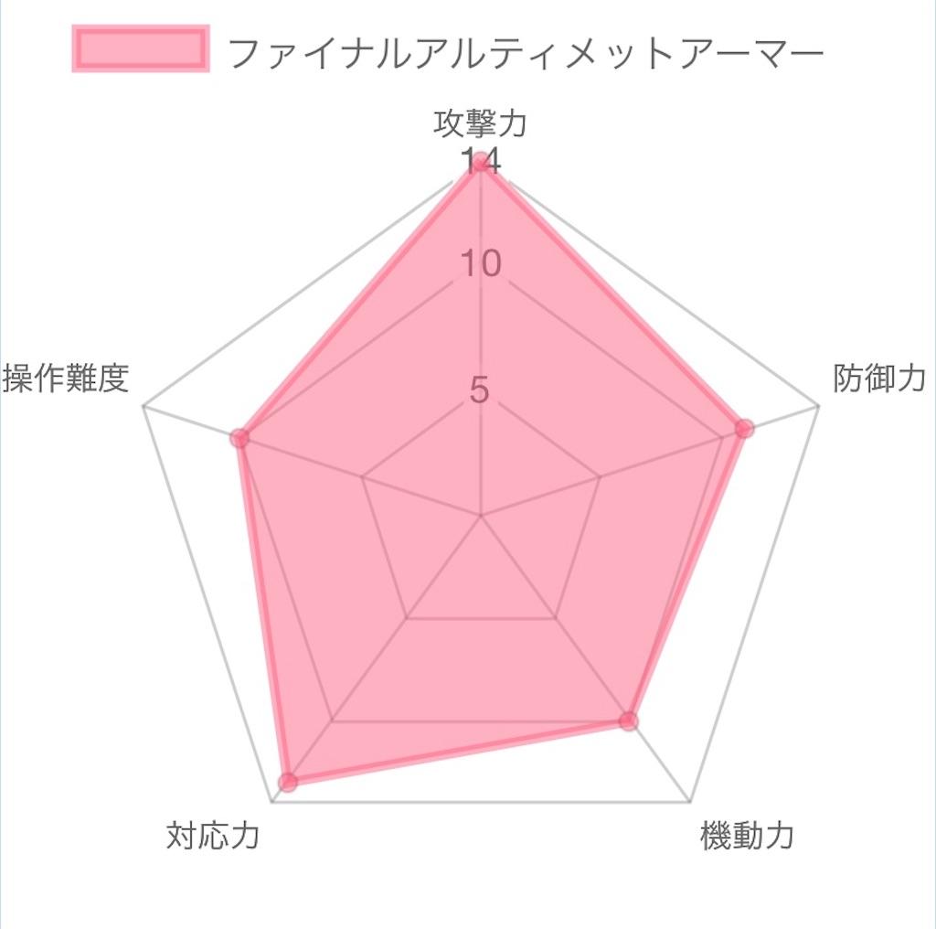 f:id:Kamisaki:20201122194358j:image
