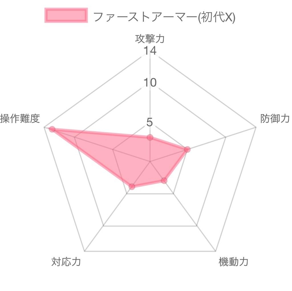 f:id:Kamisaki:20201122202549j:image