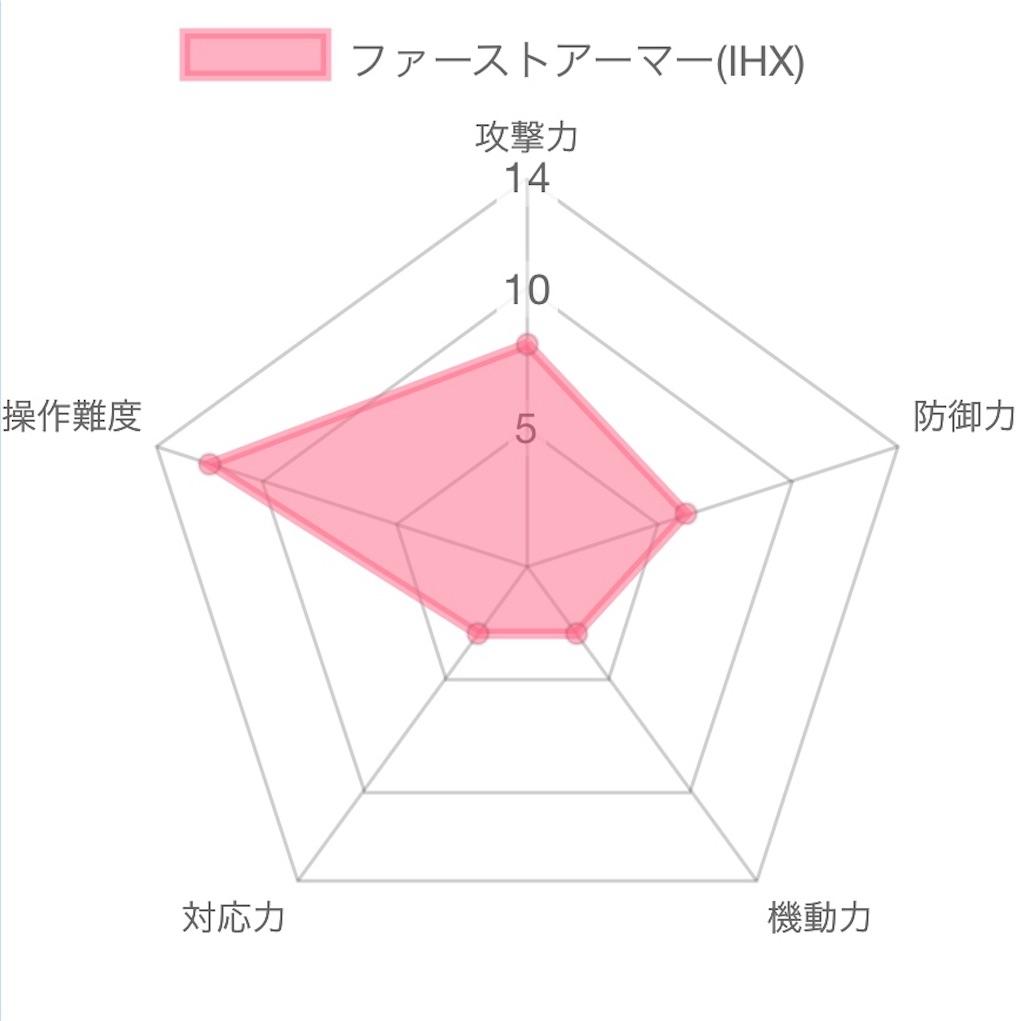 f:id:Kamisaki:20201122202606j:image