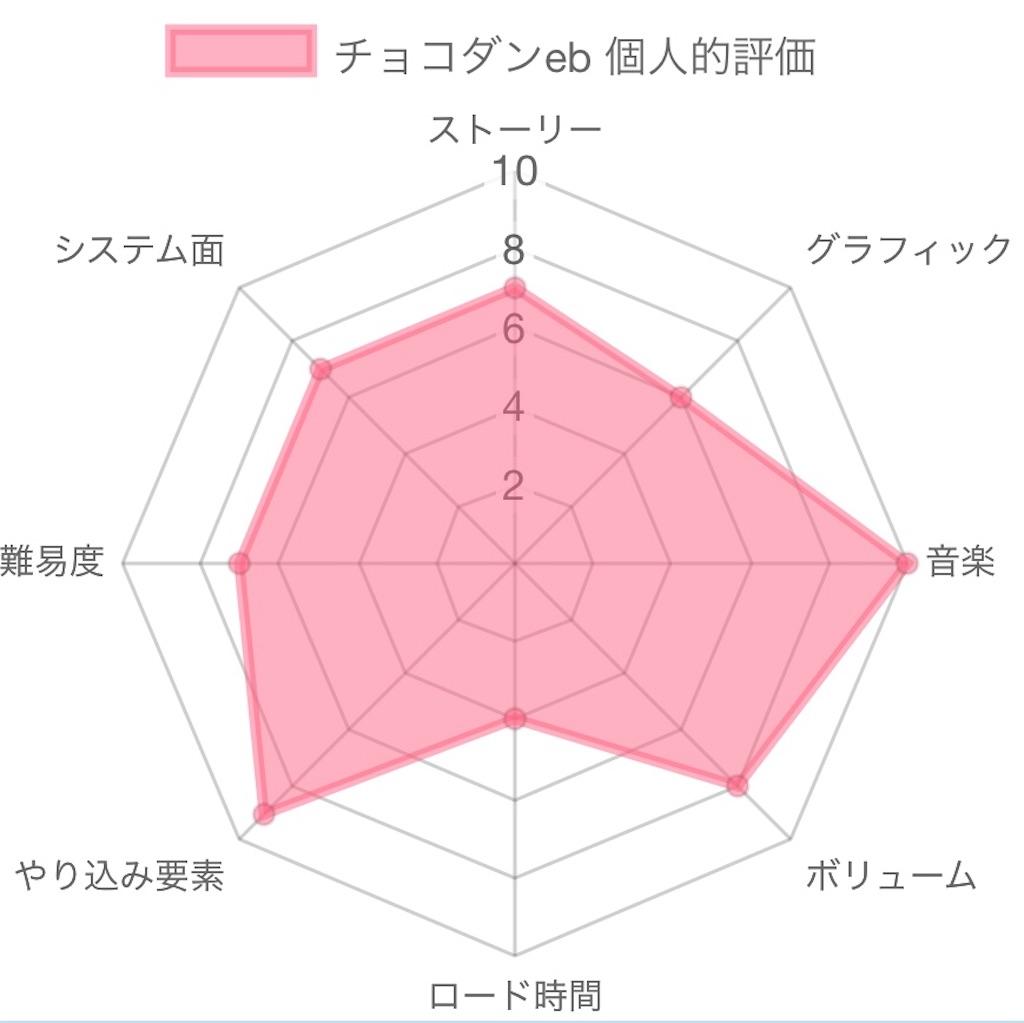 f:id:Kamisaki:20210215202634j:image