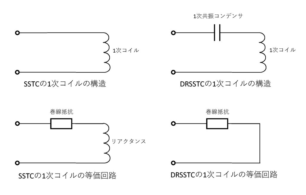 テスラコイルの作り方 (jp) - 電...