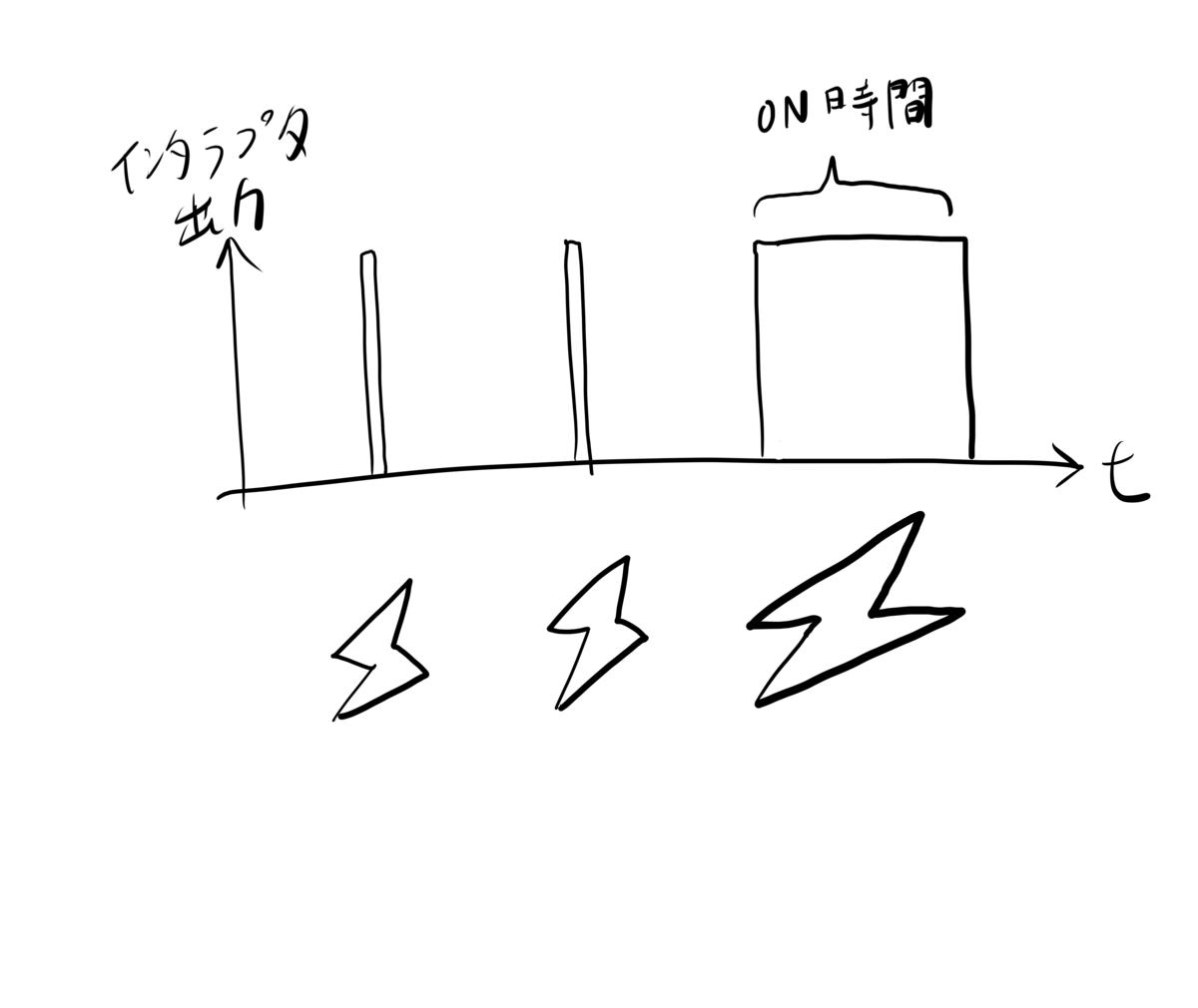 f:id:Kamomesan:20201006165252p:plain