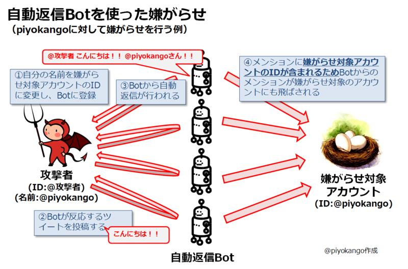 f:id:Kango:20140318004910p:image