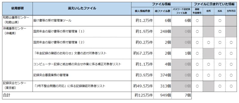 2ch 機構 日本 年金