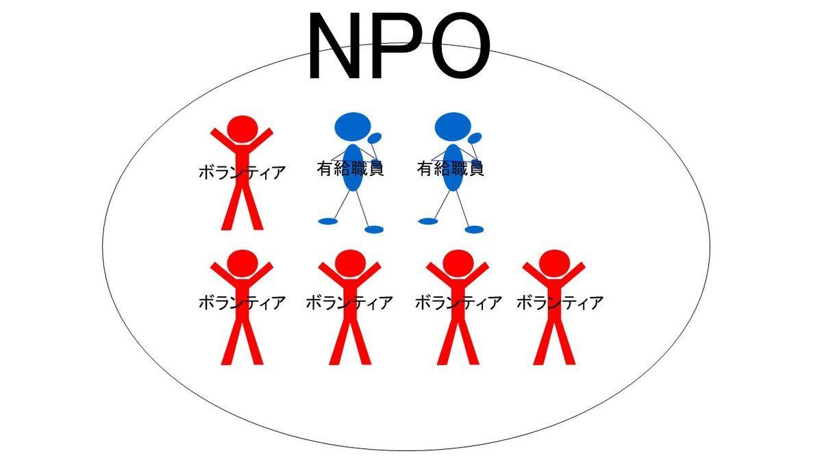 NPO ボランティア 違い