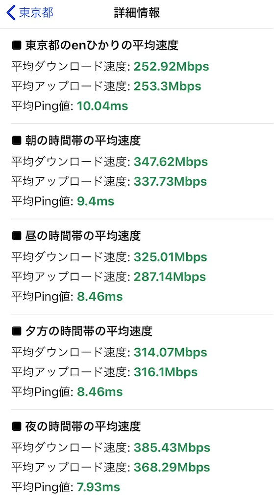 f:id:KaradaKokoro:20201217195532j:image