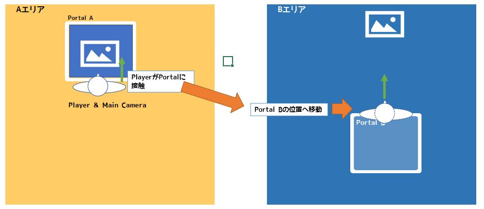 f:id:Karvan:20200526215615p:plain