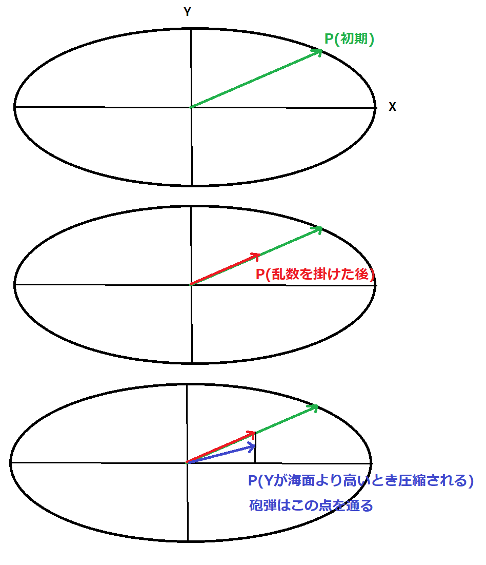 f:id:Kawaii_14:20210325180847p:plain