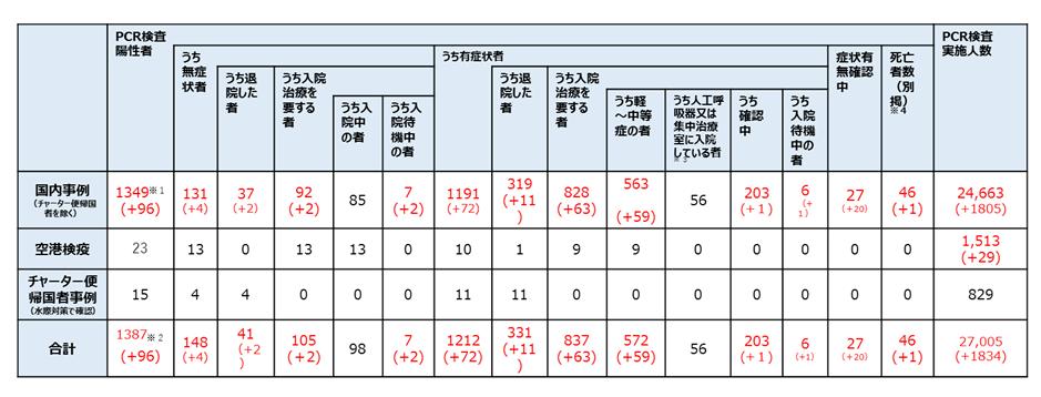 f:id:Kawataka:20200328130021p:plain