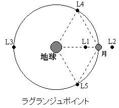 20090330012644
