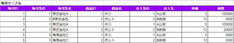 f:id:KazmaArakaki:20170724220806j:plain