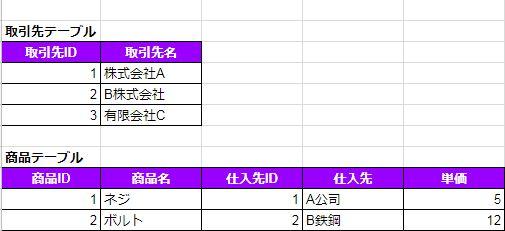 f:id:KazmaArakaki:20170724221159j:plain