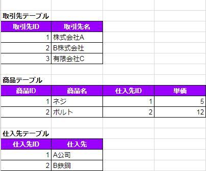 f:id:KazmaArakaki:20170724221317j:plain