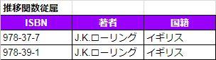 f:id:KazmaArakaki:20170724225112j:plain