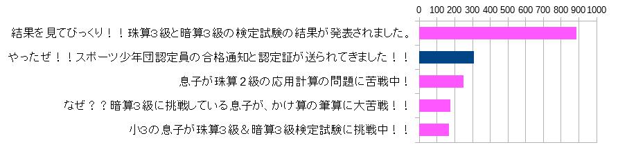f:id:KazuSan:20170814205534p:plain