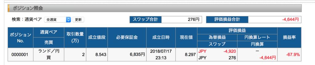f:id:KazukiTanoue:20180723022010p:plain