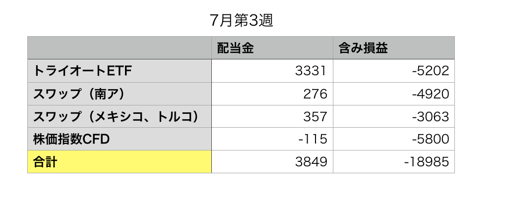 f:id:KazukiTanoue:20180723032810p:plain