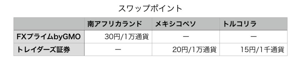 f:id:KazukiTanoue:20180725153132p:plain