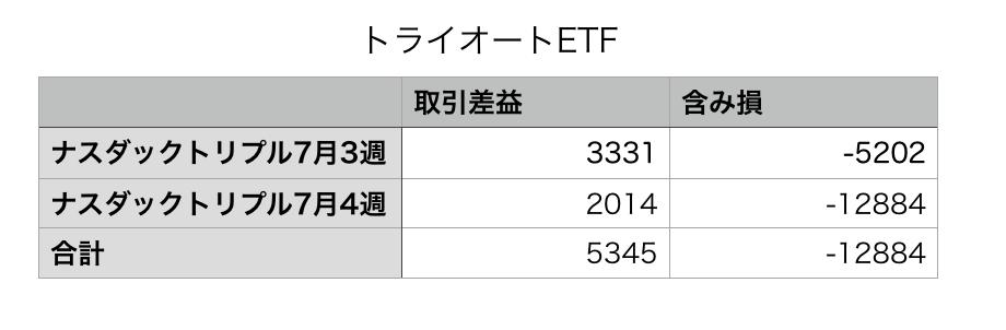 f:id:KazukiTanoue:20180729140505p:plain