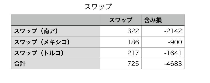 f:id:KazukiTanoue:20180729144205p:plain