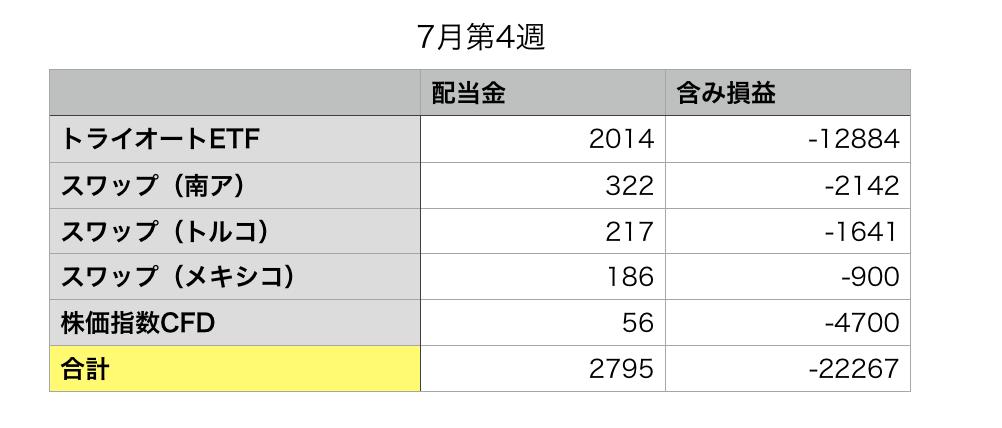 f:id:KazukiTanoue:20180729151316p:plain